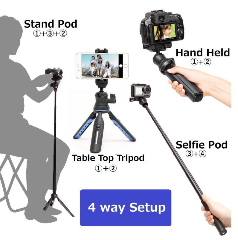 4 Different Setup
